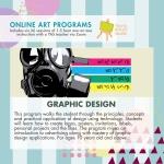 Online Art Programs_Graphic Design